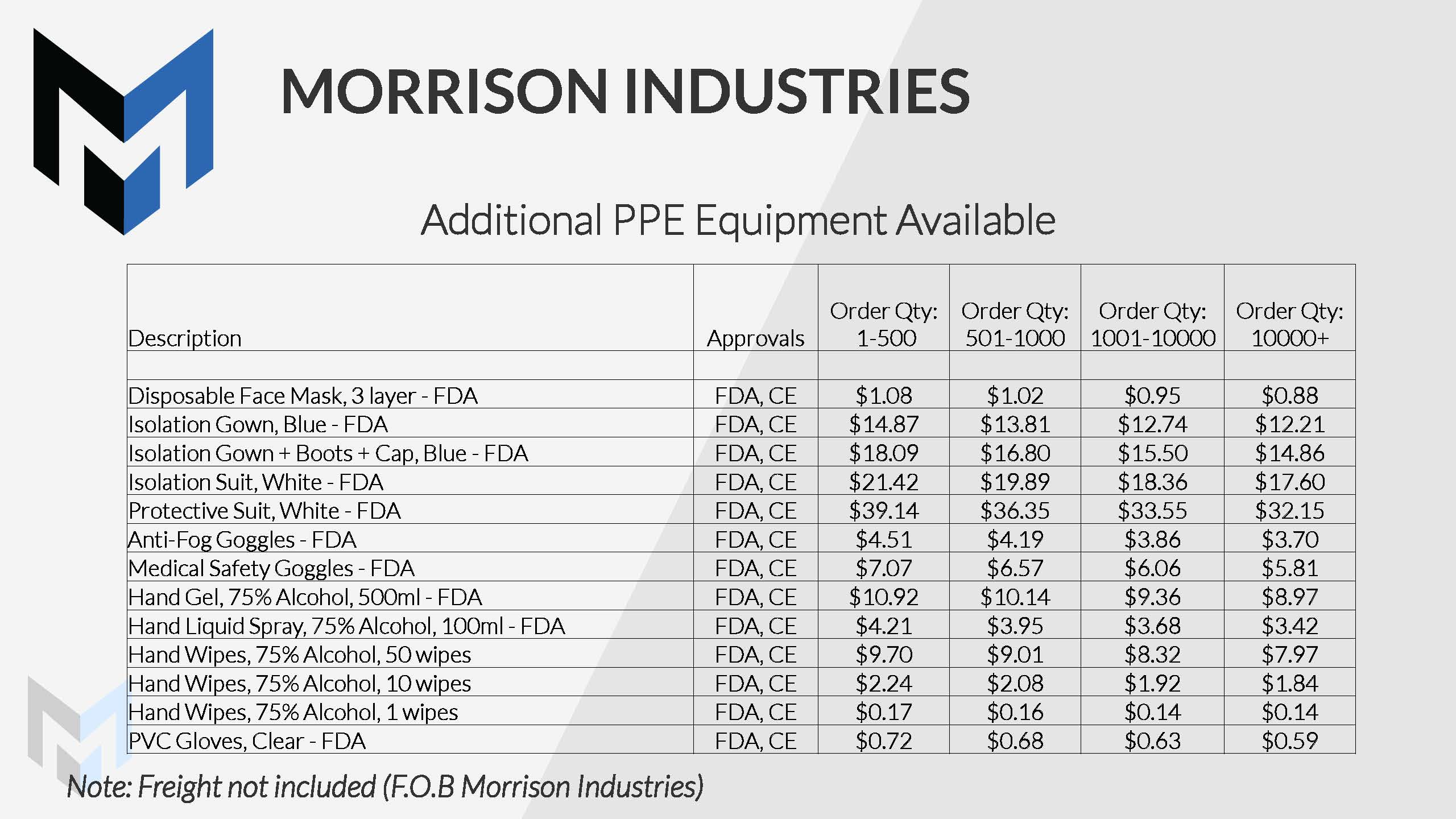 Morrison Industries PPE